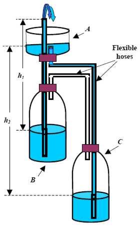 Изобретатель первого а мире парового двигателя Герон Александрийский (часть2) / Блог им. art-mechanic / Коллективные блоги / Ste