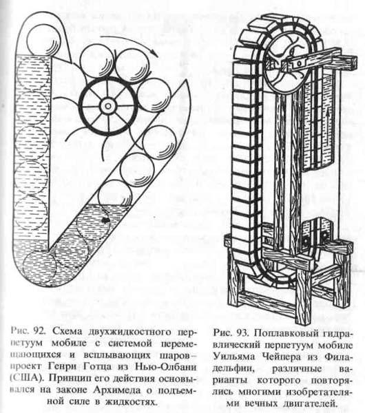 Поставьте лайк! предыдущая статья Макет храма.  Мне понравилось. следующая статья = Схемы вечных двигателей (2 часть) .