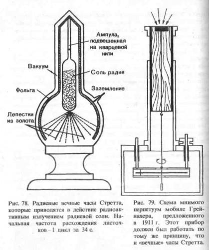 Продолжаем тему вечных перпетуум мобиле.  Мне понравилось. следующая статья = Схемы вечных двигателей (1 часть) .