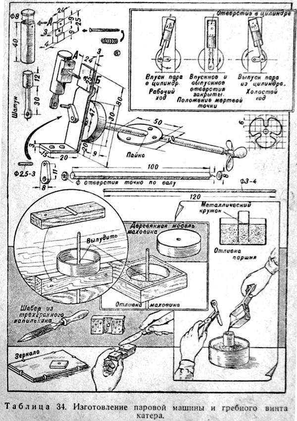 Паровой двигатель своими руками чертежи для моделей 71
