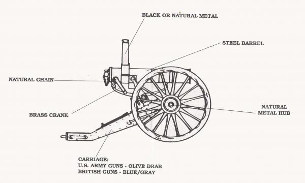 Таким образом, пулемёт Гатлинга не может быть чейнганом (у гатлинга .  По сравнению с гатлингом схема Гаста имеет...