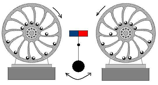 Схема своими руками вечный двигатель на магнитах7
